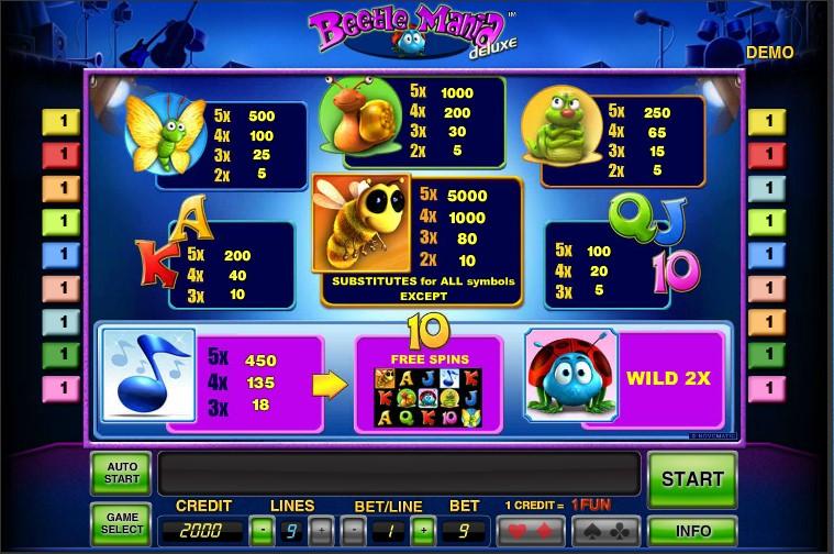 Игровые автоматы депозитом 1 рублей игровые аппараты online на деньги