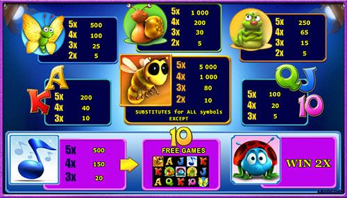 Игровые Автоматы Скачать На Телефон 5230