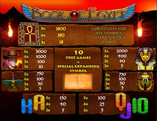 Игровой автомат Cherry Mischief - играйте бесплатно