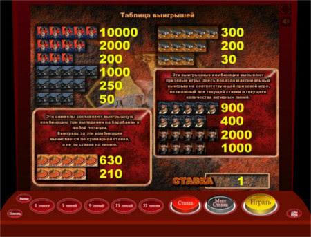 Игровые автоматы играть онлайн бесплатно или скачать игры