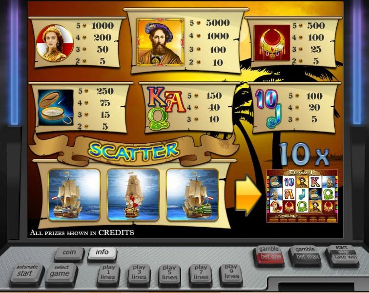 Новейшие онлайн игровые автоматы
