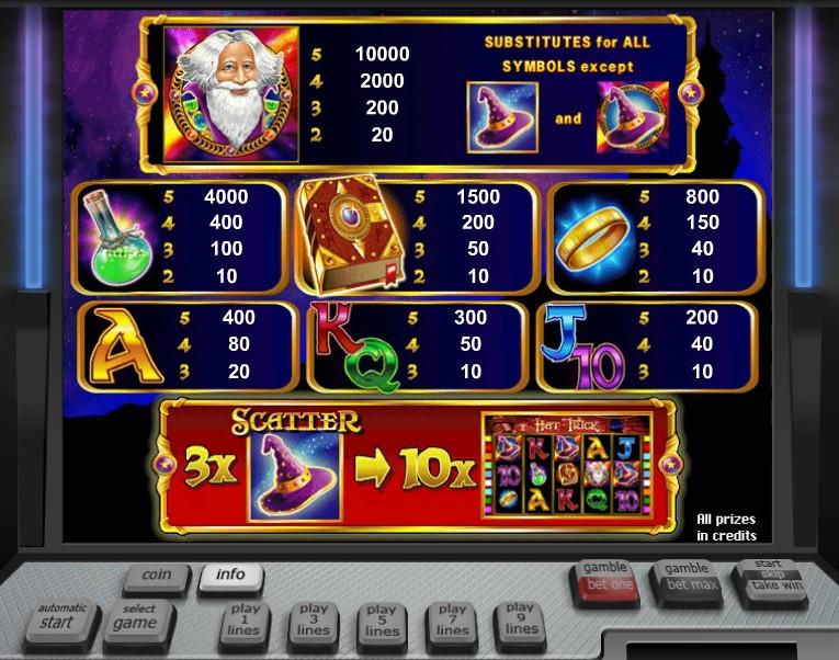 Прогрессивные игровые автоматы Hot Shot — Играйте в онлайн-слот Blazing 7S от Bally
