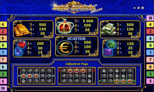 Игровой Автомат Под Лото