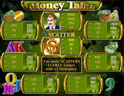 Играть В Игровой Автомат Gold Mine