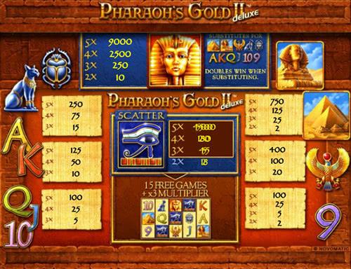 Играть бесплатно в игровые автоматы Aztec Gold