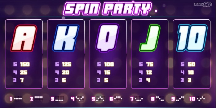 Spin Party - карточная символика игры