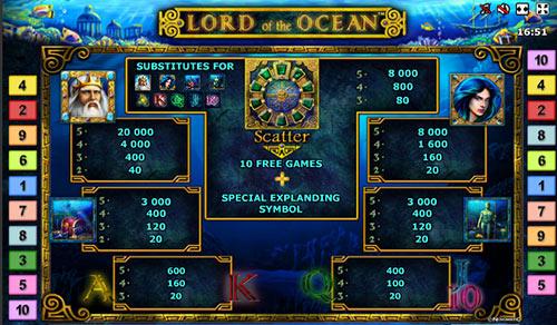 Игровой Автомат Lord Ocean