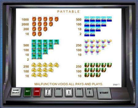 Сейфи ігрові автомати