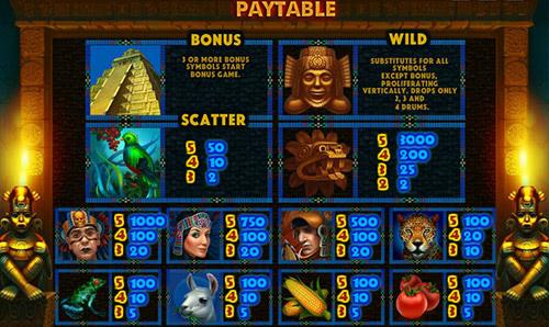 Игровые автоматы играть бесплатно ацтек империя игровые автоматы бу для детей цена