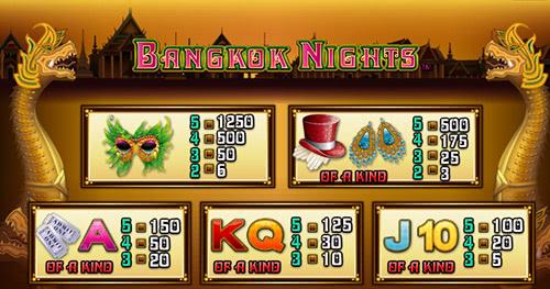 Линия бесплатный игровой автомат bangkok nights ночи в бангкоке ставок онлайн официальный