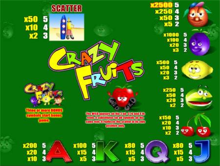 Игровые автоматы играть бесплатно без регистрации крейзи помидоры