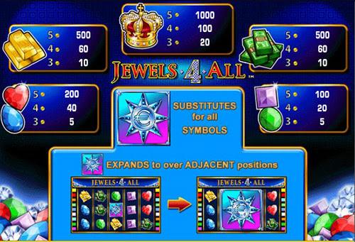 Игровые автоматы всё бесплатно игровые автоматы онлайн на еньги