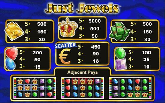 Игры онлайн бесплатно казино елена
