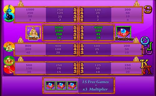 Бесплатный игровой автомат magic princess Рубцовск