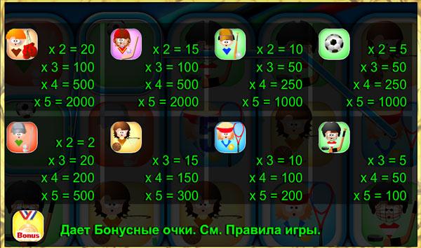 игровые автоматы играть бесплатно слотосфера