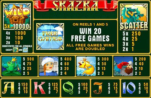 Игровые автоматы сказка законны ли игровые автоматы