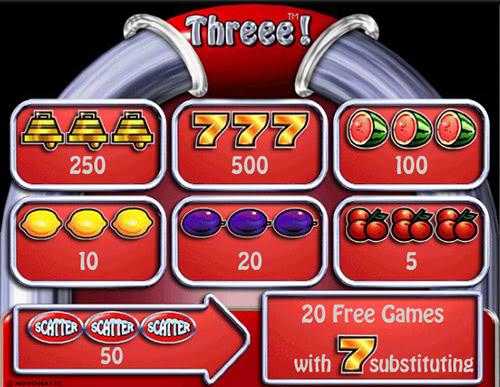 игровой автомат три