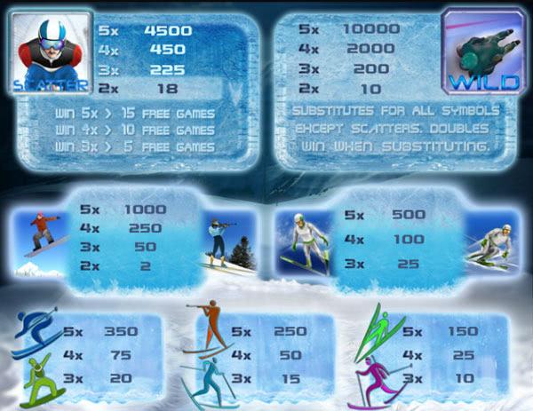 Зимние игровые автоматы поиграть бесплатно игровые автоматы играть через смс ставка от копейки